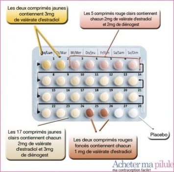 pilule-Contraception-5
