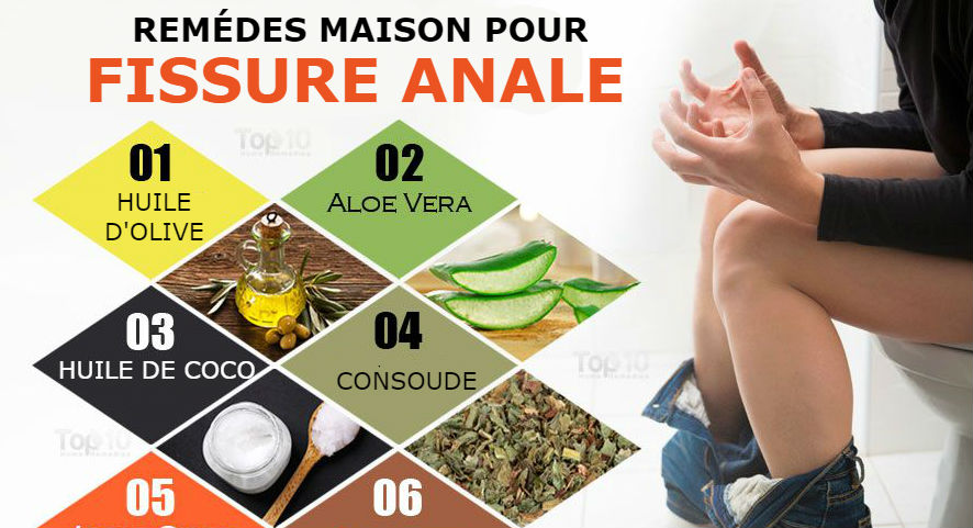 FISSURE ANALE