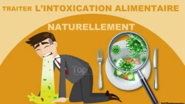 Intoxication alimentaire